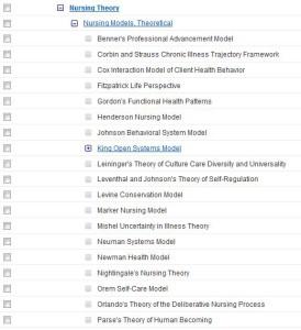 nursing theory tree 2