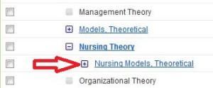 nursing theory tree